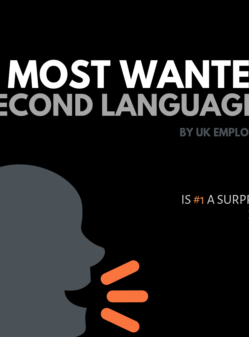 5 most wanted languages by the UK employers